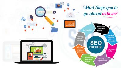 Seo Services In Faridabad – Digital Marketing Company