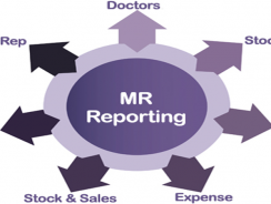 M R Reporting Software