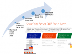 Adapt | SharePoint Consulting