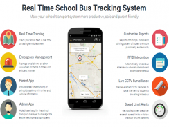 Applane Track – Bus Tracking System