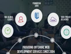 Brain Technosys | Web Developer