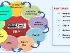 CAMS-Exact  ERP