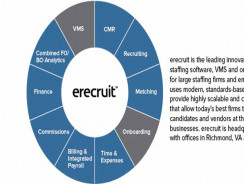 erecruit