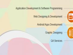 E-Vidyalaya – School Management System