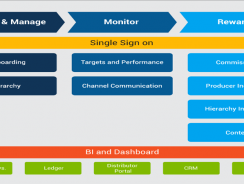 IntelliRADAR® | Sales & Channel Management