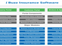i Buzz | Insurance Software®