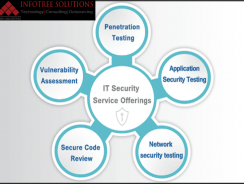 Infotree | IT Security
