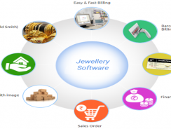 Marg Jewellery Software