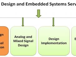 Masamb | System Design