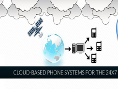MCube | Cloud Phone