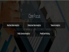 Megasoft | Analytics Services