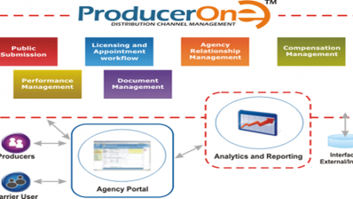 ProducerOne™