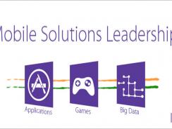 PurpleTalk   Digital Transformation