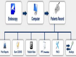 DRIS | Digital Image Recording System
