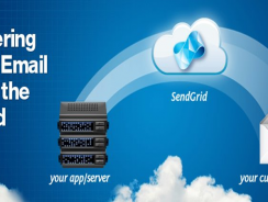 Sendgrid | Email Marketing