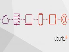 Ubuntu | Cloud Management Software