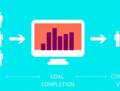 Conversion Hacks to Double Your website Conversions