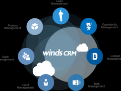 Wind CRM | CRM Solutions for Retail | eCommerce
